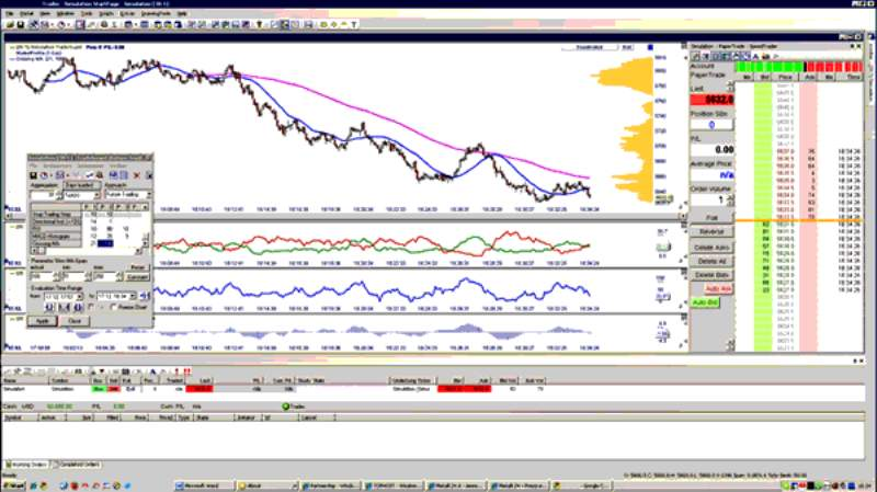 Indicatore supertrend forex