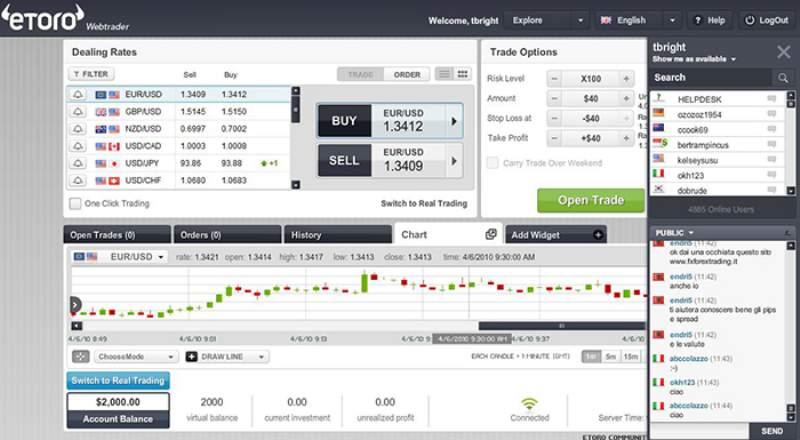 Forex trading hours etoro